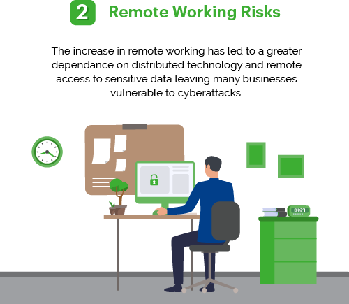 Cyber Security - Remote Working Risks -Diversus Group