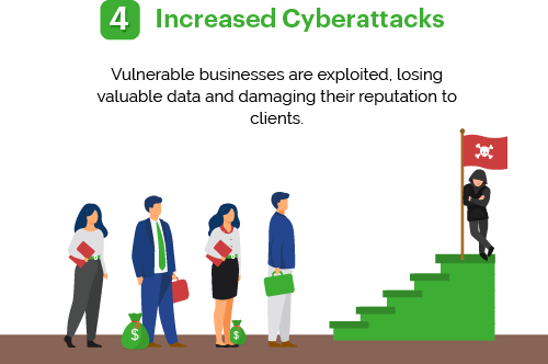 Cyber Security - Increased Cyber Attacks - Diversus Group